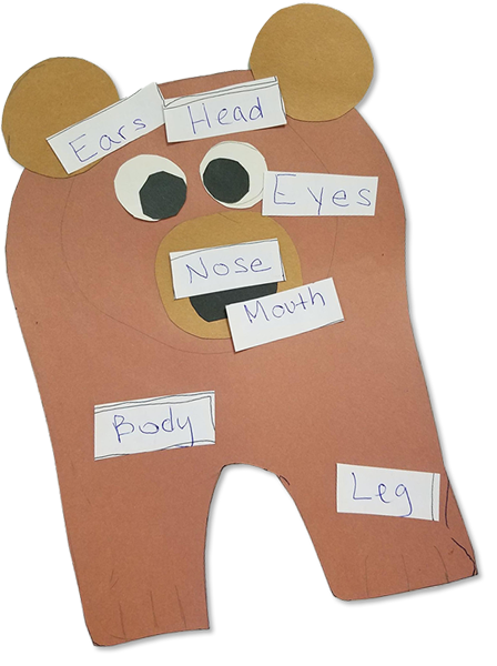 This pre-k art project is a bear with labels written by a student